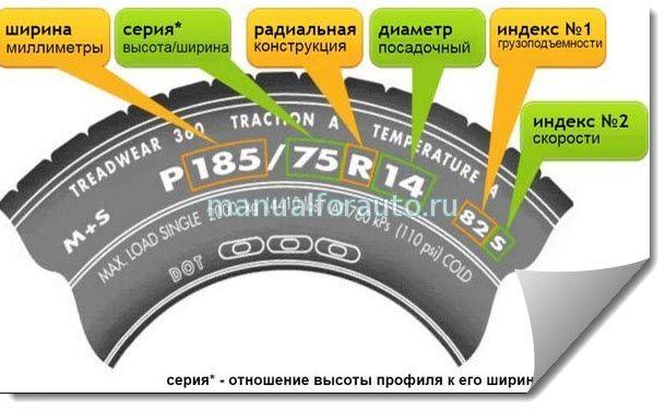 что означает маркировка на шинах
