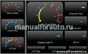 диагностика Subaru Mitsubishi