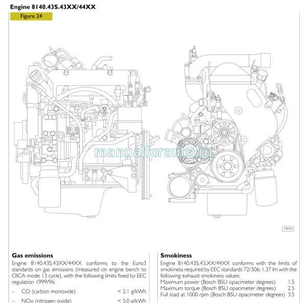 Freightliner parts manual 2017 argosy