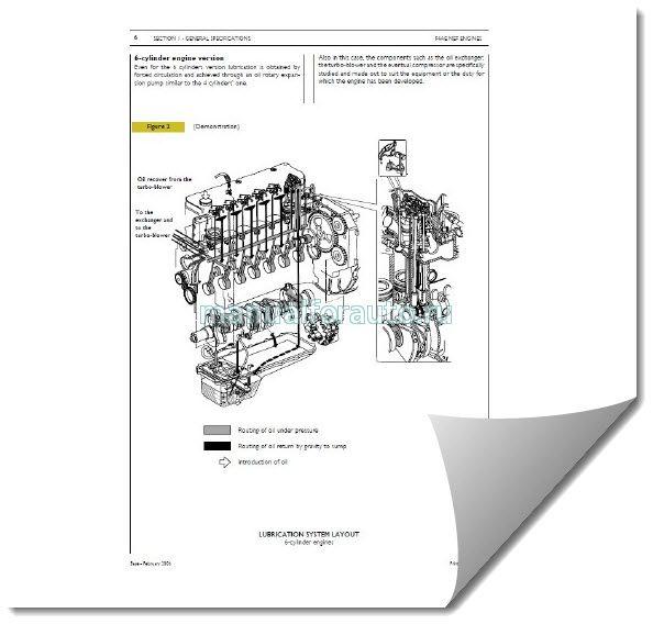 Двигатель iveco ремонт