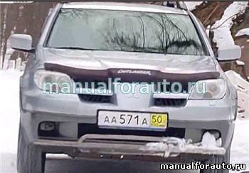 Mitsubishi Outlander неисправности