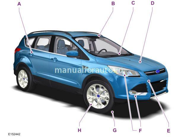 руководство по эксплуатации форд куга 2013 скачать бесплатно