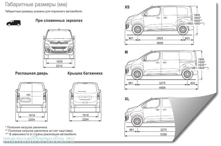 Citroen Spacetourer ремонт