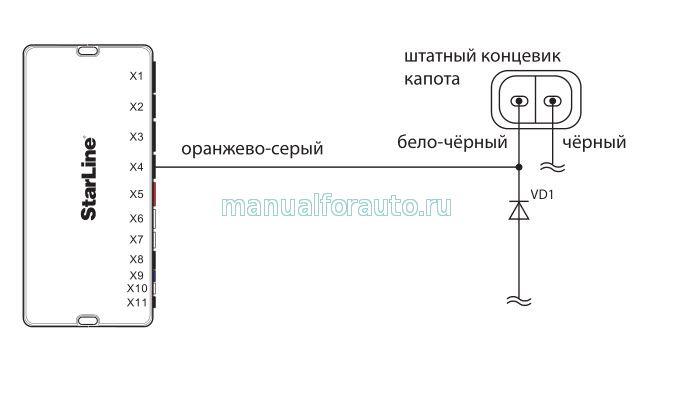 31251159 - Точки подключения сигнализации гранта норма