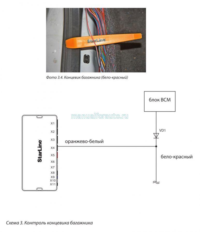 s61957139 - Точки подключения сигнализации гранта норма