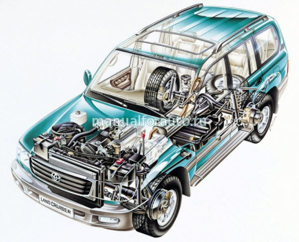 руководство по ремонту и эксплуатации toyota land cruiser 100