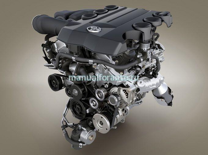 Купить двигатель Митсубиси РВР