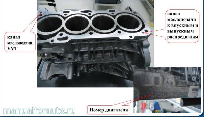 Джили Атлас двигатель