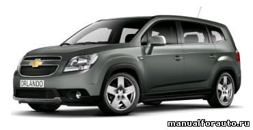 Установка сигнализации Chevrolet Orlando, точки подключения