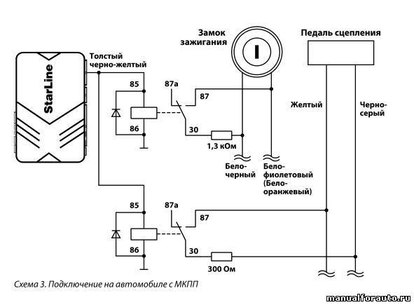 Для имитации нажатия на педаль сцепления на автомобилях с МКПП необходимо подключиться к разъему педали по схеме 3
