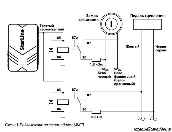 сигнализации и CAN-модуля