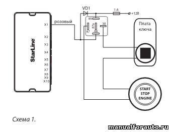 Рамку модуля обхода штатного иммобилайзера надеваем на кнопку Старт-Стоп