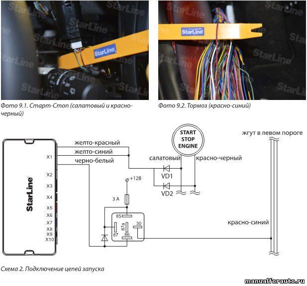 Выполняем подключение цепей запуска на разъеме кнопки Старт-Стоп и в левом пороге согласно Схеме 2 и выполняем программирование доп. каналов согласно пункту 12 карты монтажа.