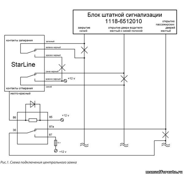 Подключаем провода массы, центрального замка и коцевиков дверей и багажника в жгуте штатной сигнализации. Схема подключения Ц.З. — рис. 1.