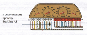 Контроль по генератору