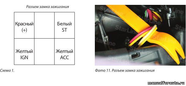 Подключение цепей автозапуска производим в силовом разъеме за приборным щитком Renault Duster. Подключаем провода зажигания, аксессуаров, стартера и питания сигнализации Старлайн согласно схеме 1