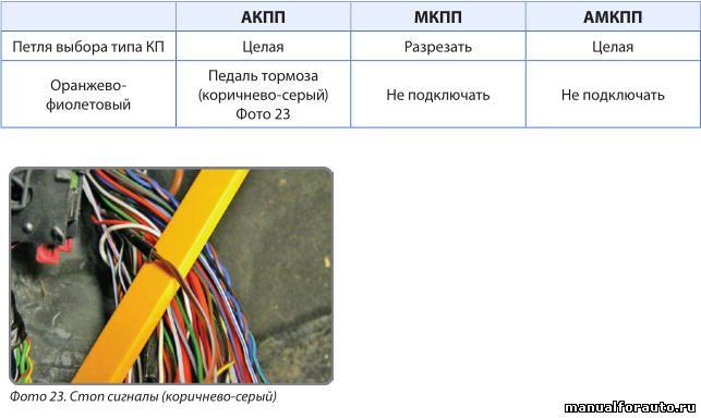Подключение оранжево-фиолетового провода сигнализации Старлайн