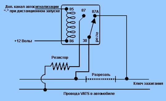 Обход иммобилайзеров системы VATS