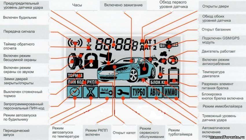 а9-1 инструкция - фото 5