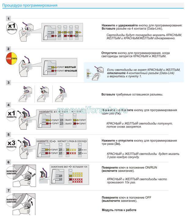 старлайн а93 инструкция по программированию - фото 3
