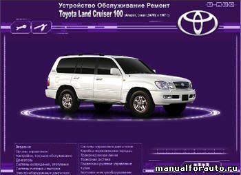 Мультимедийное руководство по ремонту, обслуживанию и эксплуатации Toyota Land Cruiser 100 c 1997 года выпуска