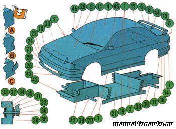 Ниссан примера Модель из бумаги, Nissan Primera