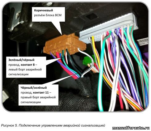 Подключение управления аварийной сигнализацией Geely Emgrand X7