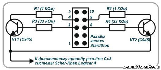 системы Scher-Khan Logicar