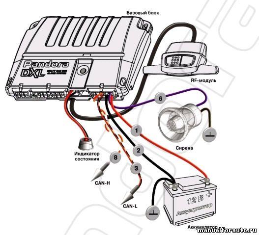 Схема подключений Pandora DXL