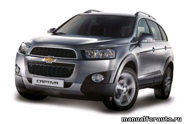 Установка сигнализации Chevrolet Captiva, точки подключения
