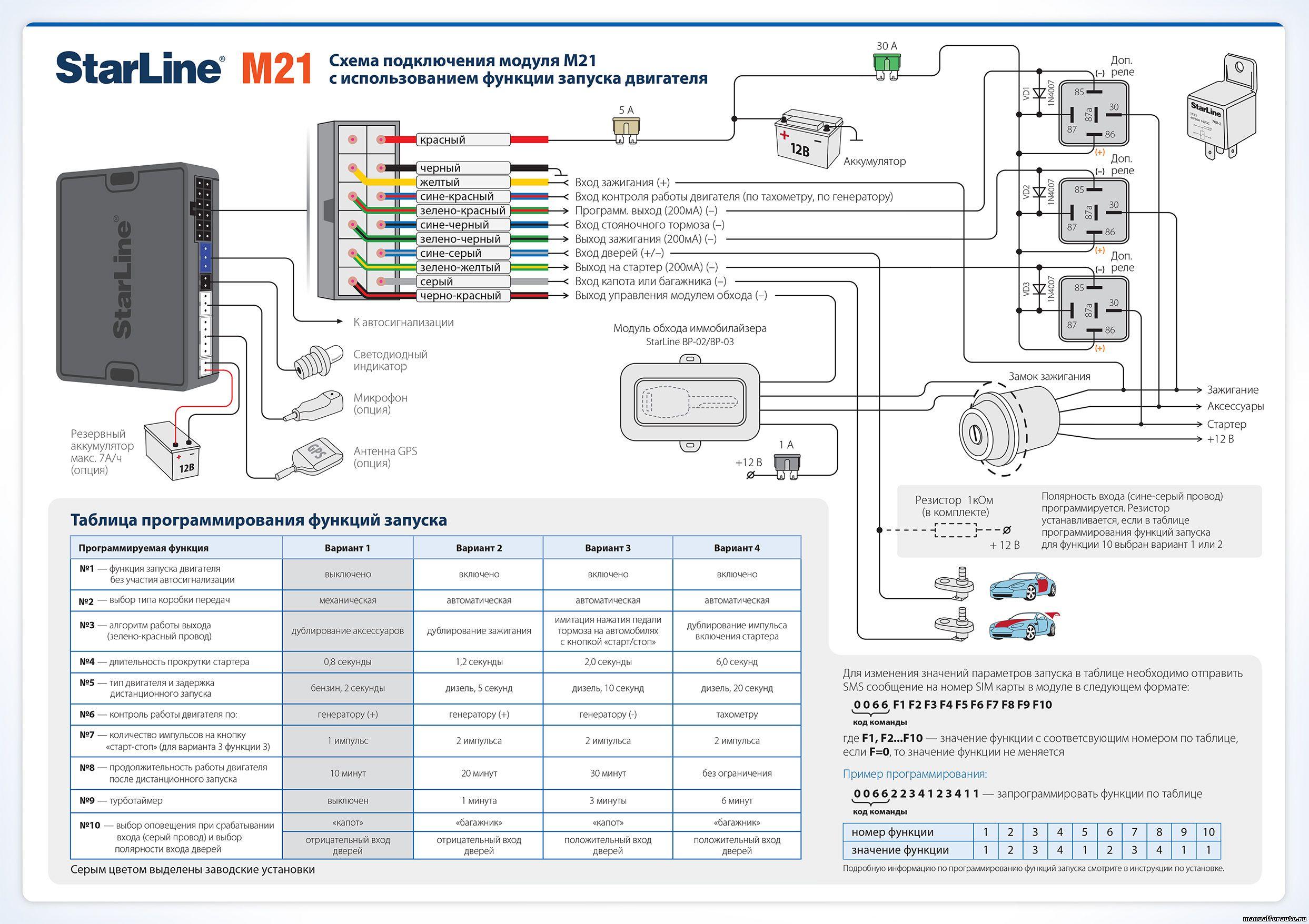 Схемы подключения Starline M21
