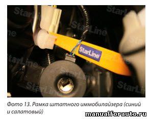 точки подключения Пежо 107
