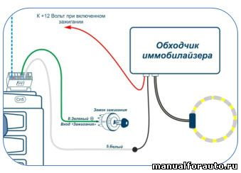 Подключение обходчика иммобилайзера