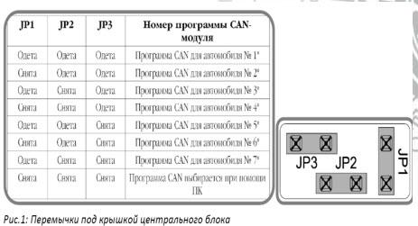 Подключение системы к цифровым CAN