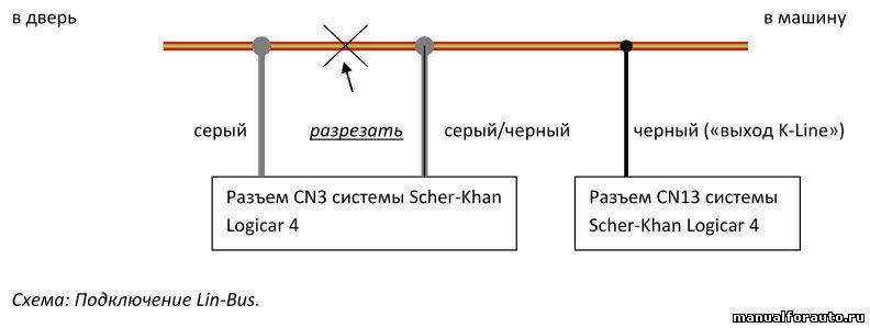 Подключение к шине Lin-Bus